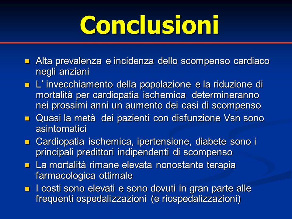 Conclusioni Alta prevalenza e incidenza dello scompenso cardiaco negli anziani.
