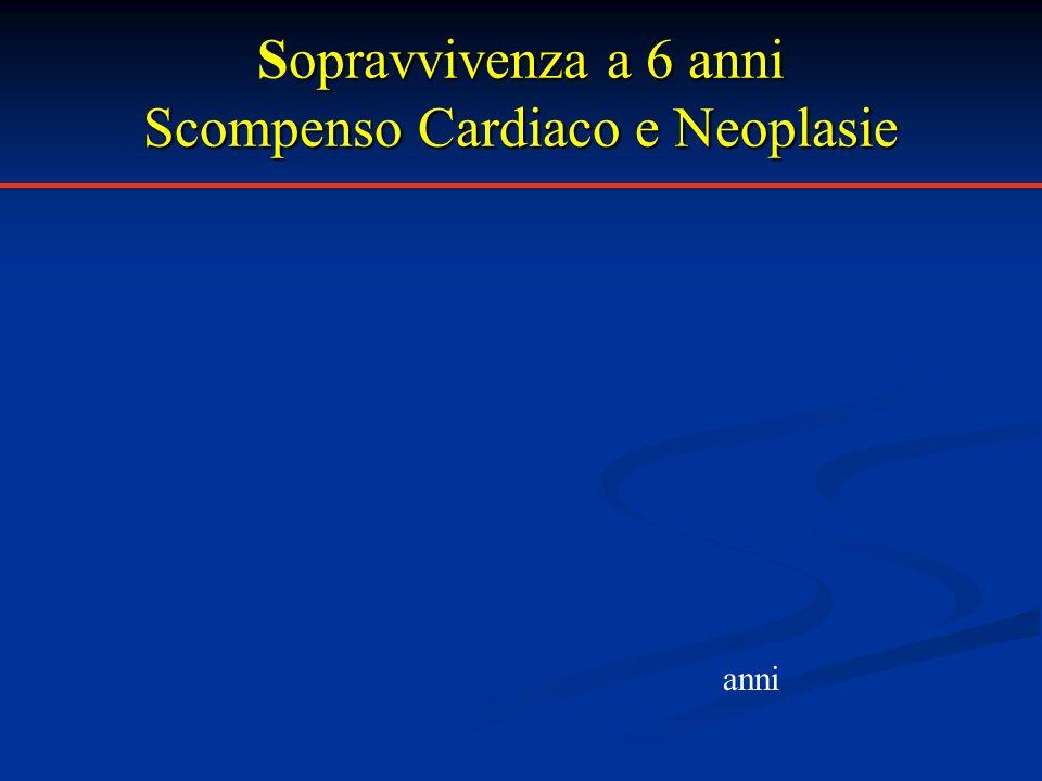 Sopravvivenza a 6 anni Scompenso Cardiaco e Neoplasie
