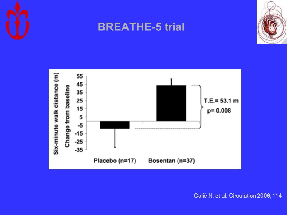 BREATHE-5 trial Galiè N. et al. Circulation 2006; 114