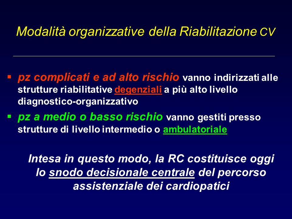 Modalità organizzative della Riabilitazione CV
