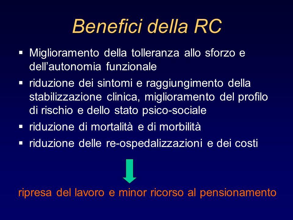 Benefici della RC Miglioramento della tolleranza allo sforzo e dell'autonomia funzionale.
