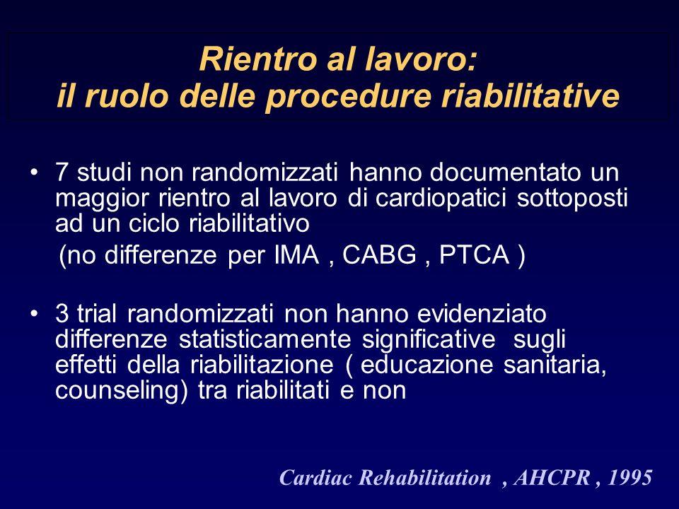 Rientro al lavoro: il ruolo delle procedure riabilitative