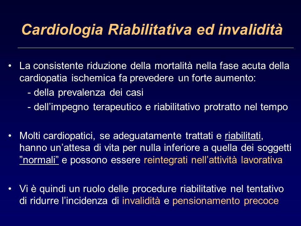Cardiologia Riabilitativa ed invalidità