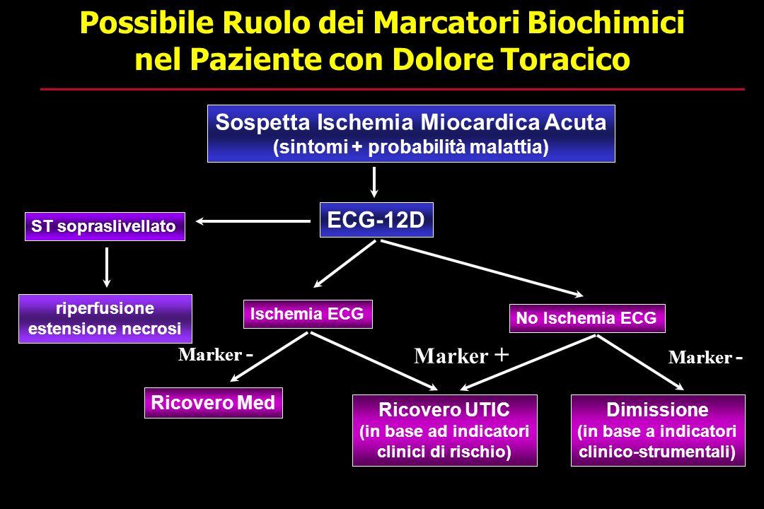 Possibile Ruolo dei Marcatori Biochimici
