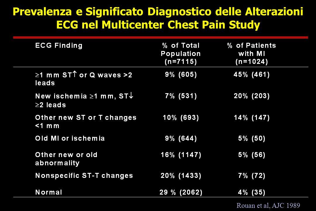 Prevalenza e Significato Diagnostico delle Alterazioni ECG nel Multicenter Chest Pain Study