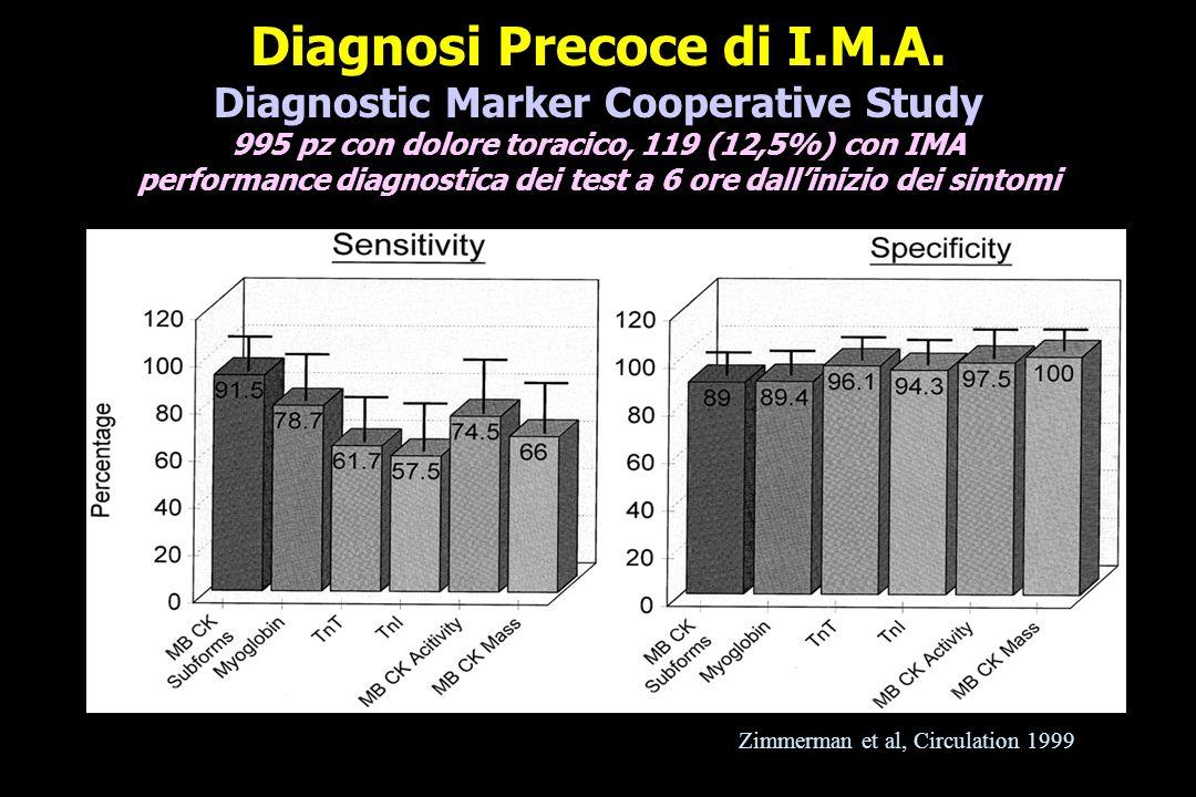Diagnosi Precoce di I. M. A
