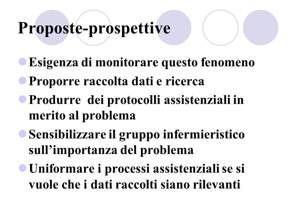 Proposte-prospettive