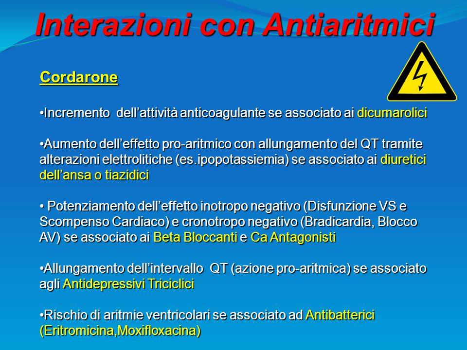 Interazioni con Antiaritmici
