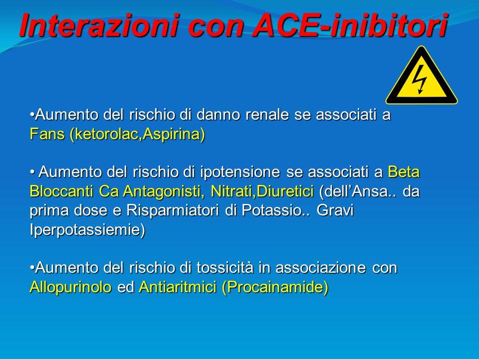 Interazioni con ACE-inibitori