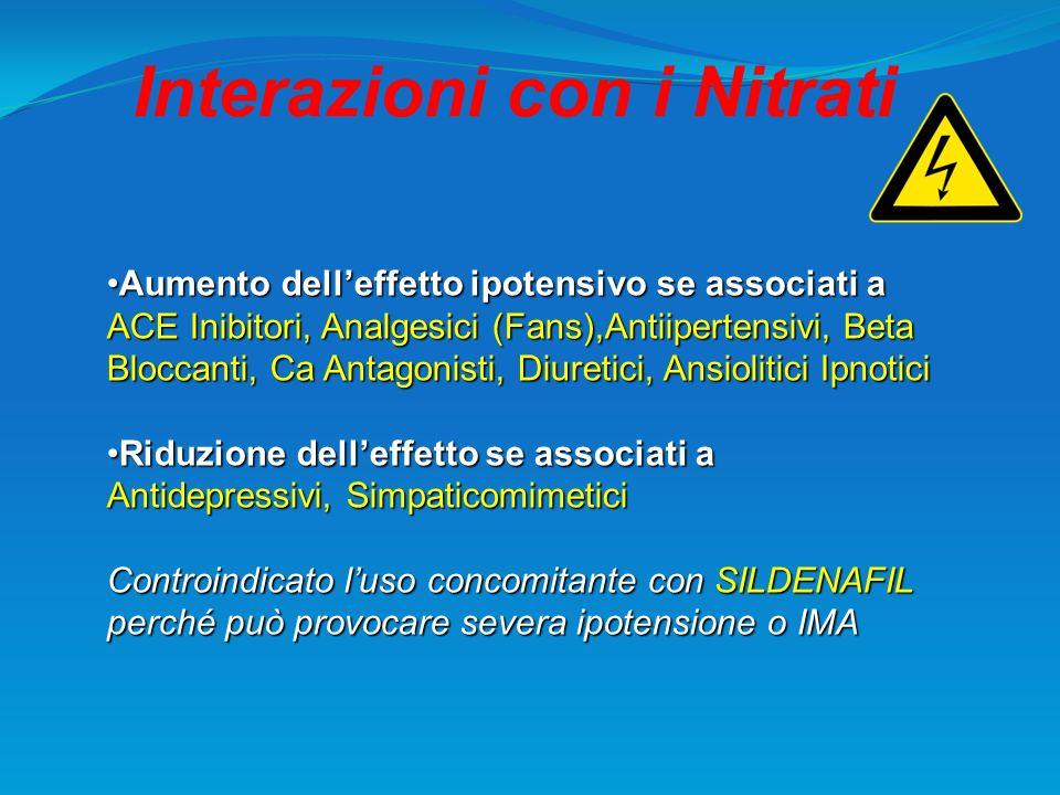 Interazioni con i Nitrati