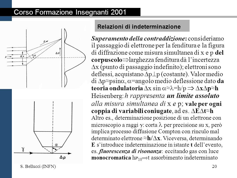 Corso Formazione Insegnanti 2001