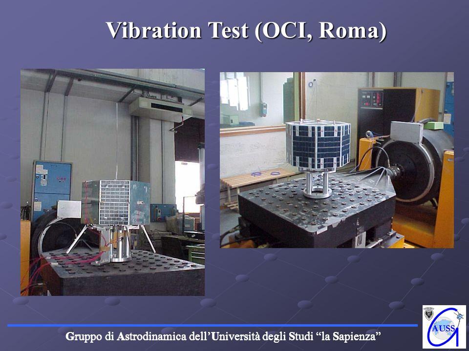 Vibration Test (OCI, Roma)