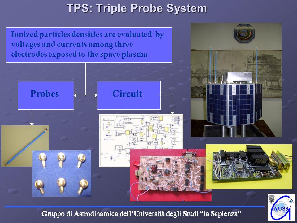 TPS: Triple Probe System