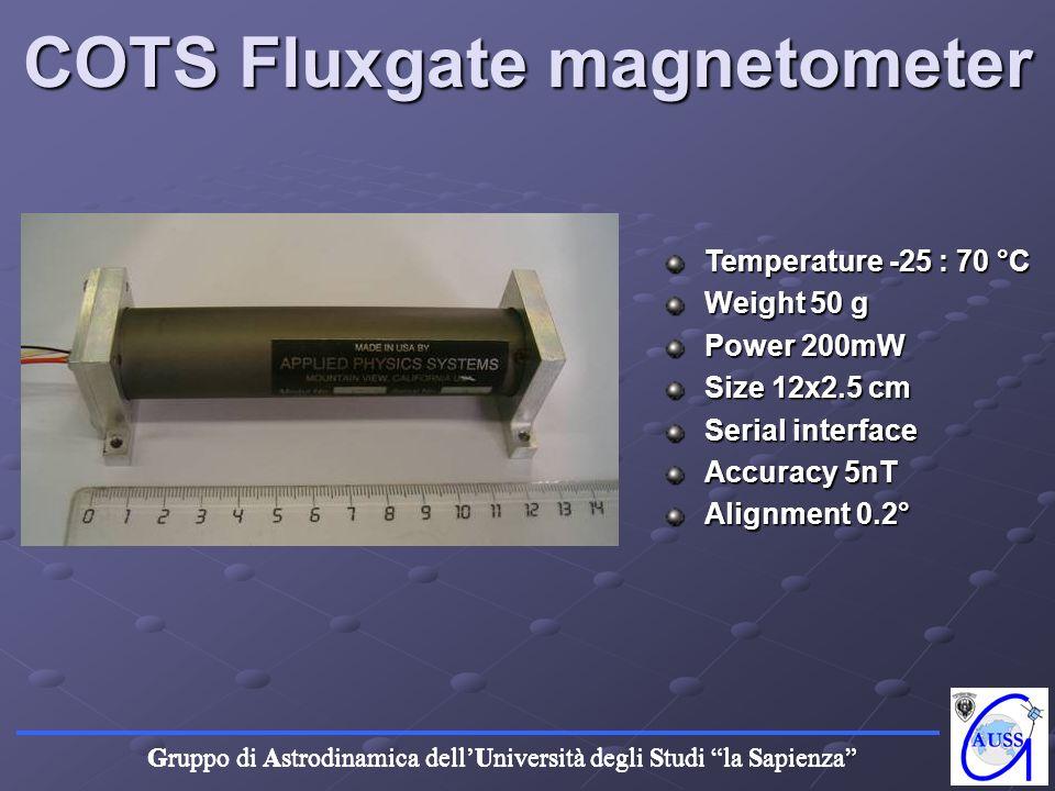 COTS Fluxgate magnetometer