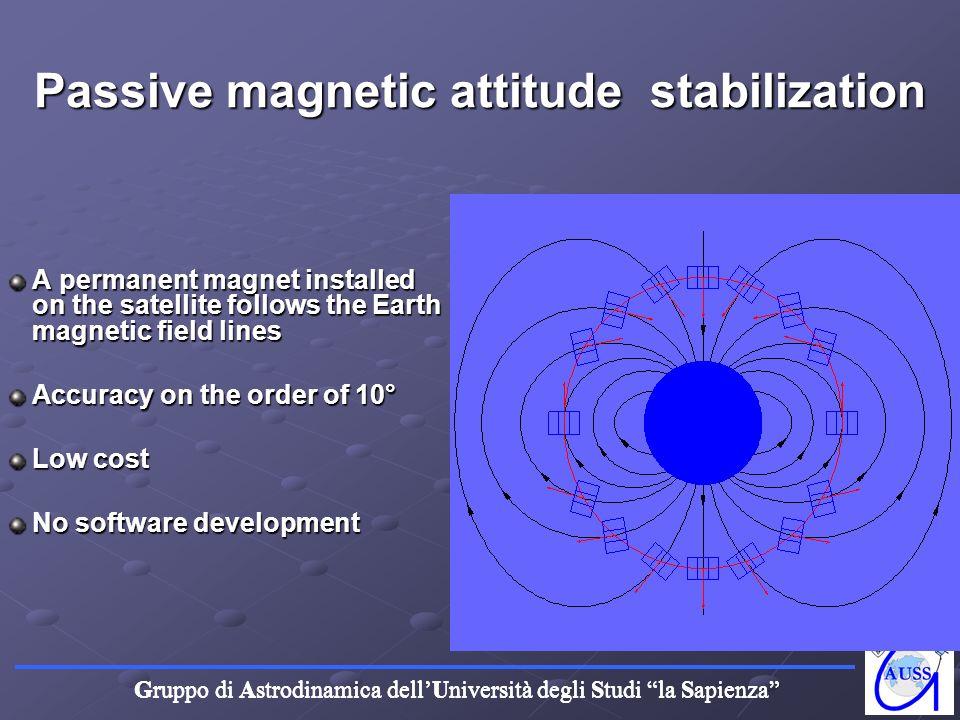 Passive magnetic attitude stabilization