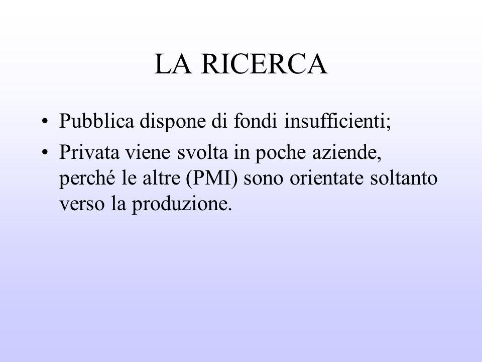 LA RICERCA Pubblica dispone di fondi insufficienti;