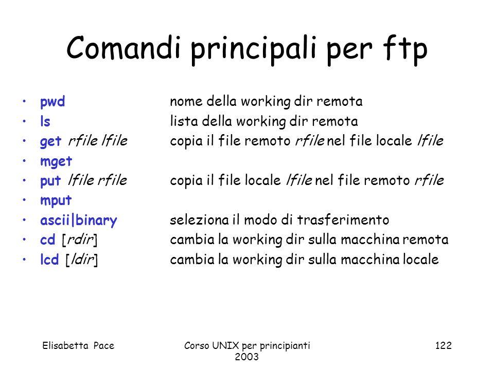 Comandi principali per ftp