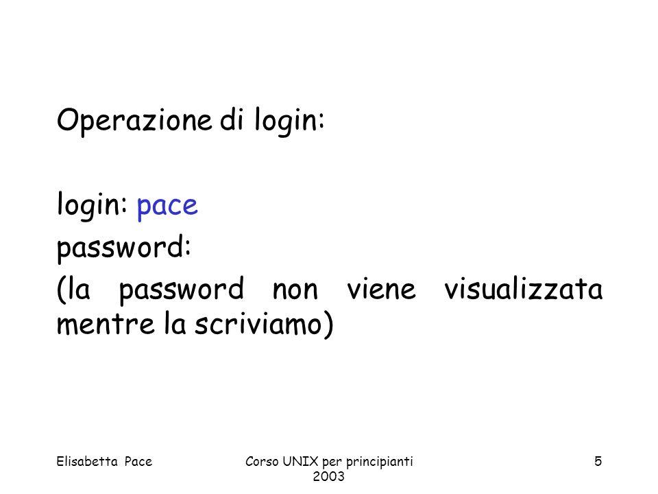 Corso UNIX per principianti 2003