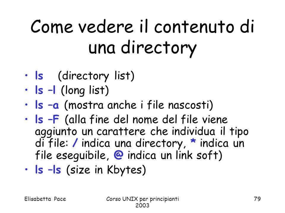 Come vedere il contenuto di una directory