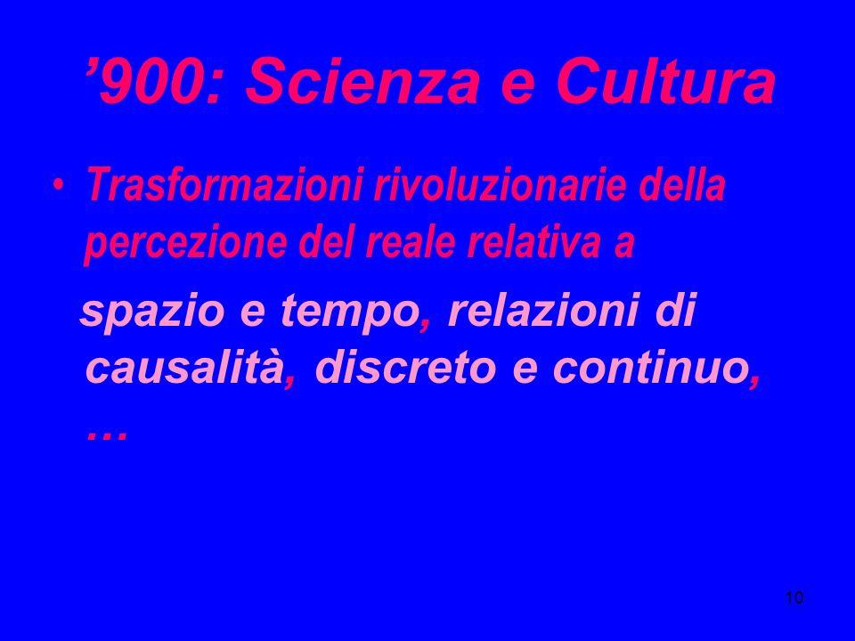 '900: Scienza e Cultura Trasformazioni rivoluzionarie della percezione del reale relativa a.