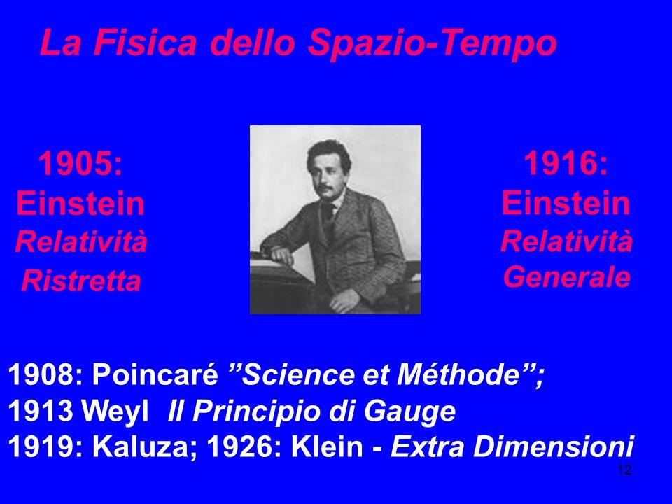 1905: Einstein Relatività Ristretta