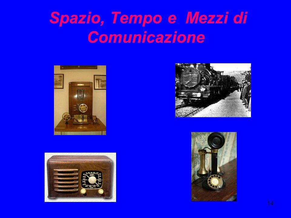 Spazio, Tempo e Mezzi di Comunicazione