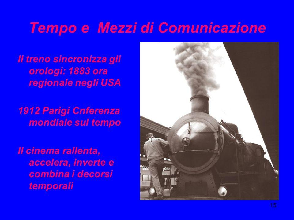 Tempo e Mezzi di Comunicazione