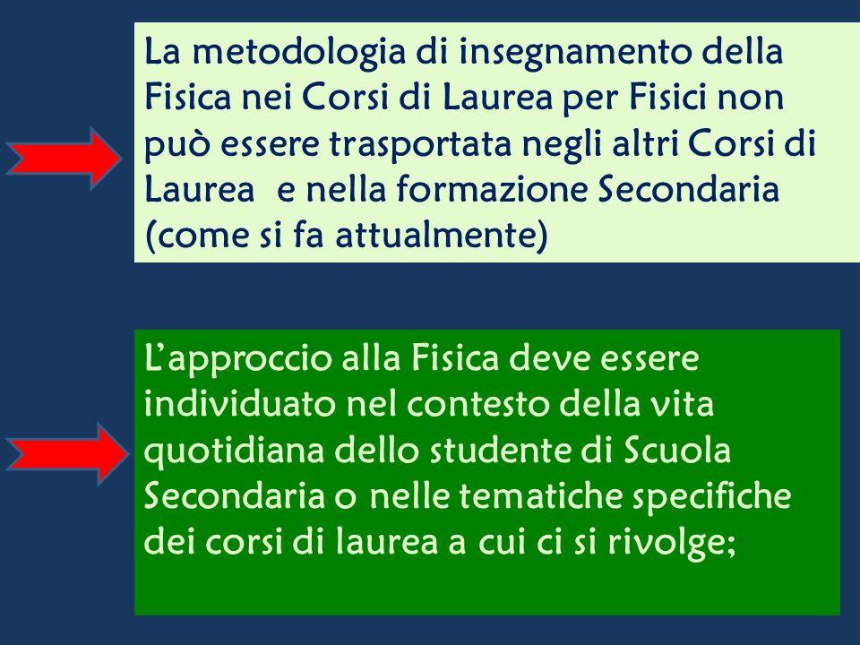 La metodologia di insegnamento della Fisica nei Corsi di Laurea per Fisici non può essere trasportata negli altri Corsi di Laurea e nella formazione Secondaria (come si fa attualmente)