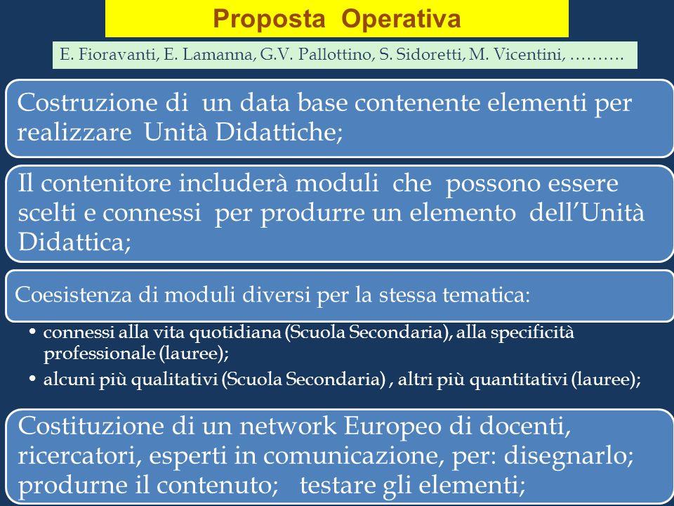 Proposta Operativa E. Fioravanti, E. Lamanna, G.V. Pallottino, S. Sidoretti, M. Vicentini, ……….