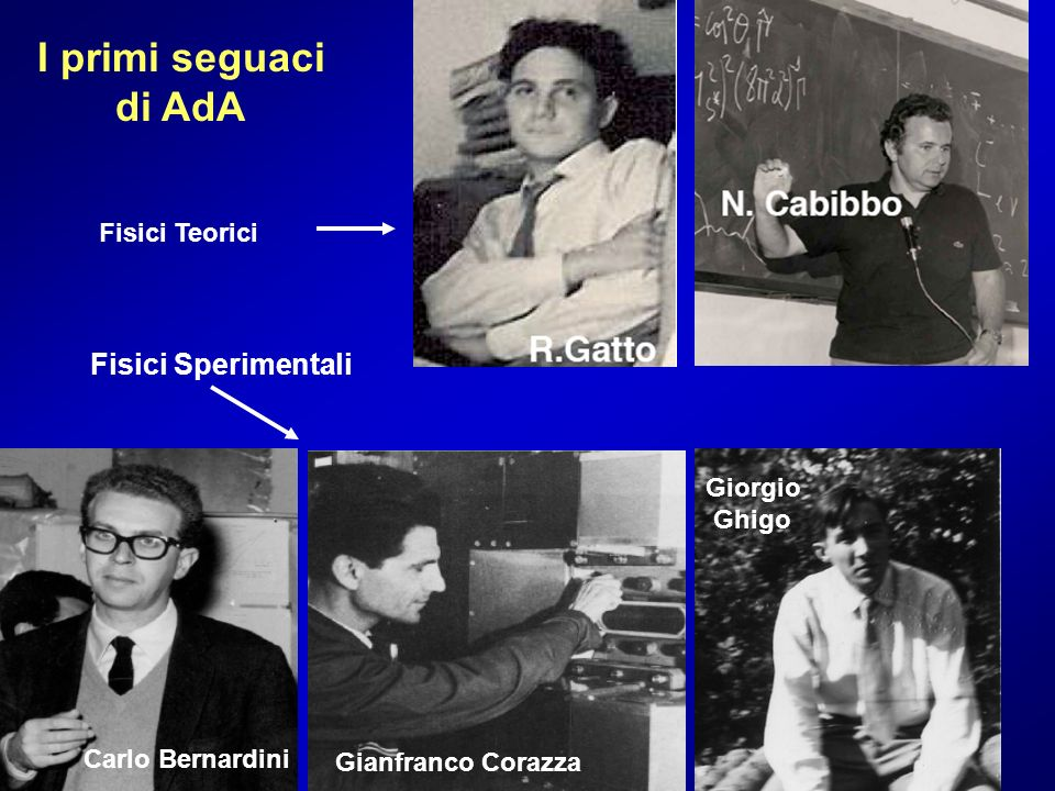 I primi seguaci di AdA Fisici Sperimentali Fisici Teorici Giorgio