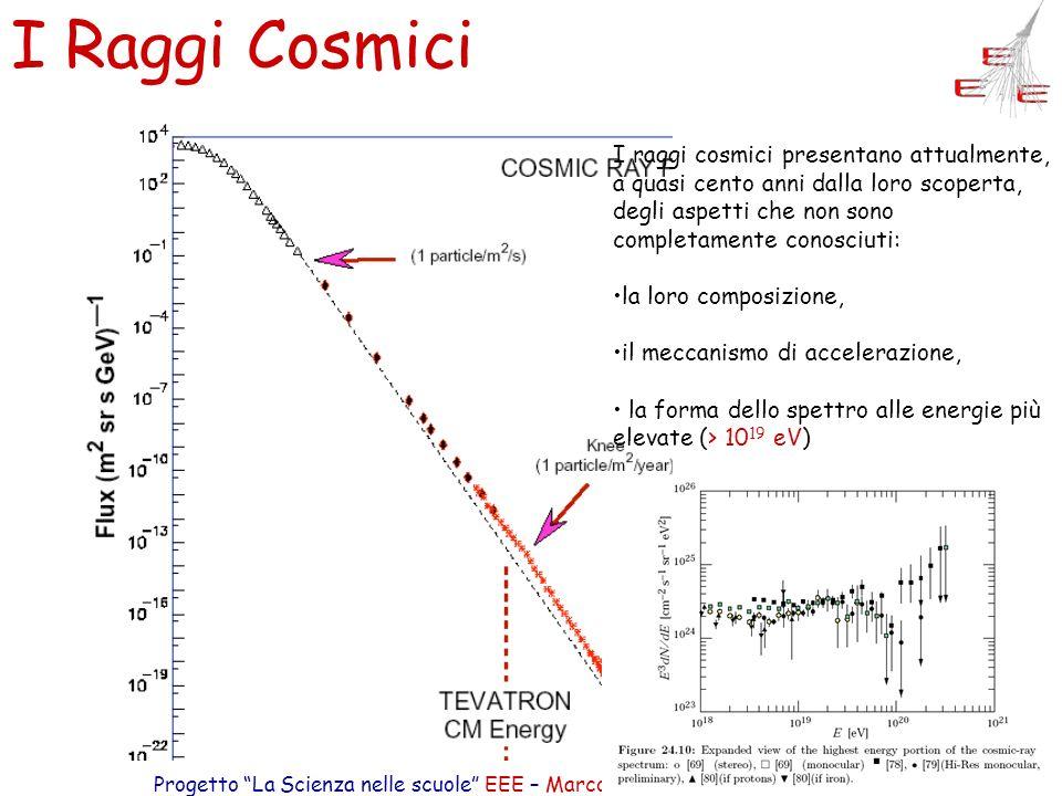 I Raggi Cosmici I raggi cosmici presentano attualmente, a quasi cento anni dalla loro scoperta, degli aspetti che non sono completamente conosciuti: