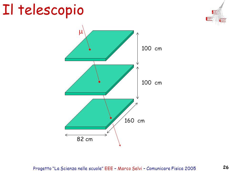 Il telescopio 82 cm. 160 cm. 100 cm. m.