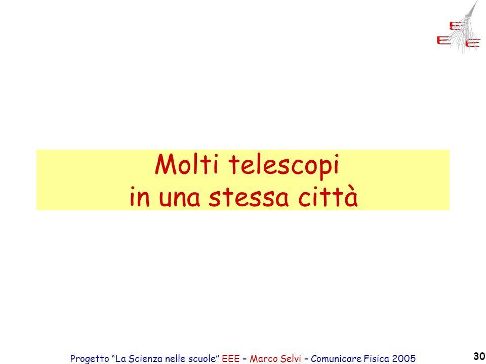 Molti telescopi in una stessa città