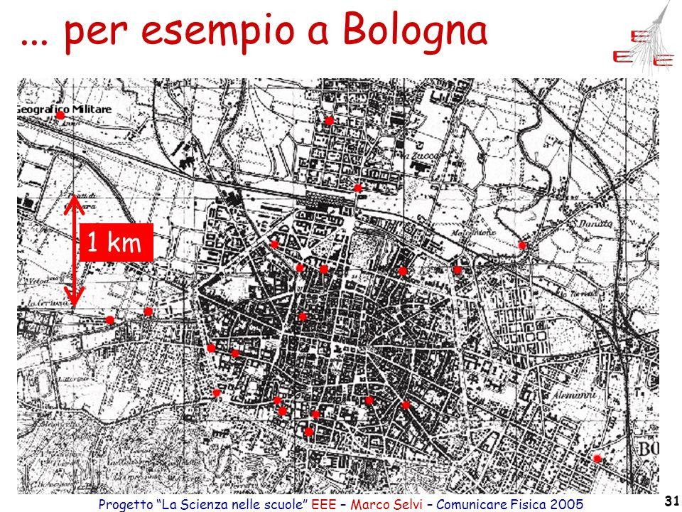 ... per esempio a Bologna 1 km