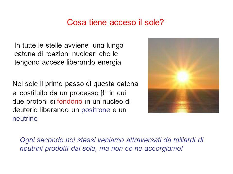 Cosa tiene acceso il sole