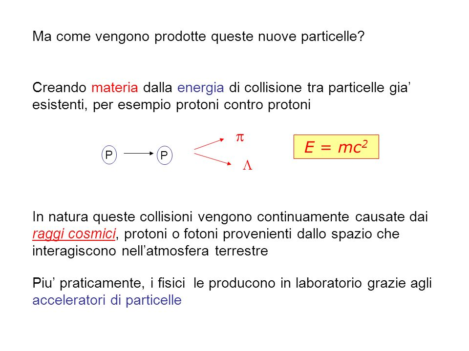  E = mc2 Ma come vengono prodotte queste nuove particelle