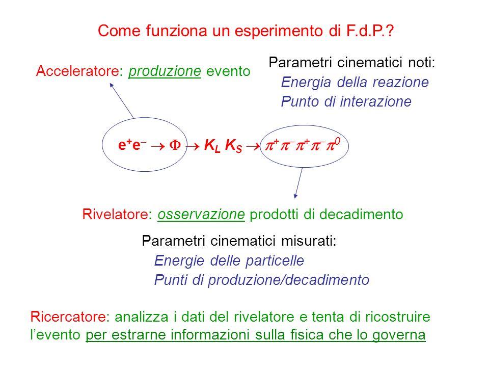 Come funziona un esperimento di F.d.P.