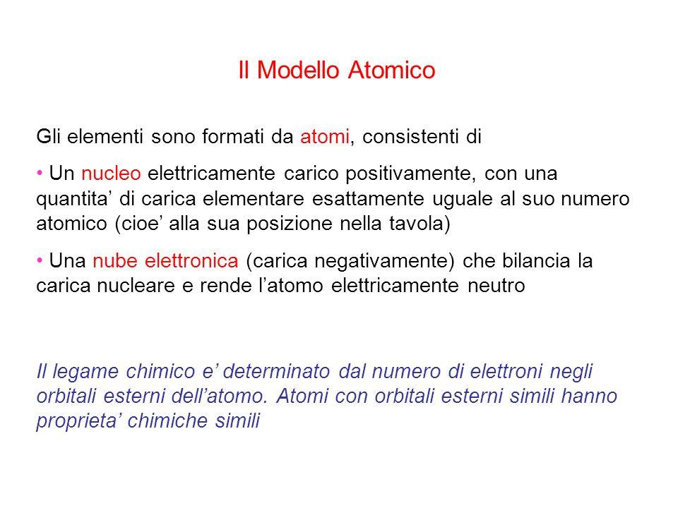 Il Modello Atomico Gli elementi sono formati da atomi, consistenti di