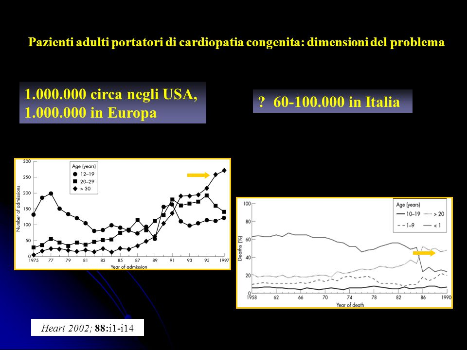 1.000.000 circa negli USA, 1.000.000 in Europa 60-100.000 in Italia