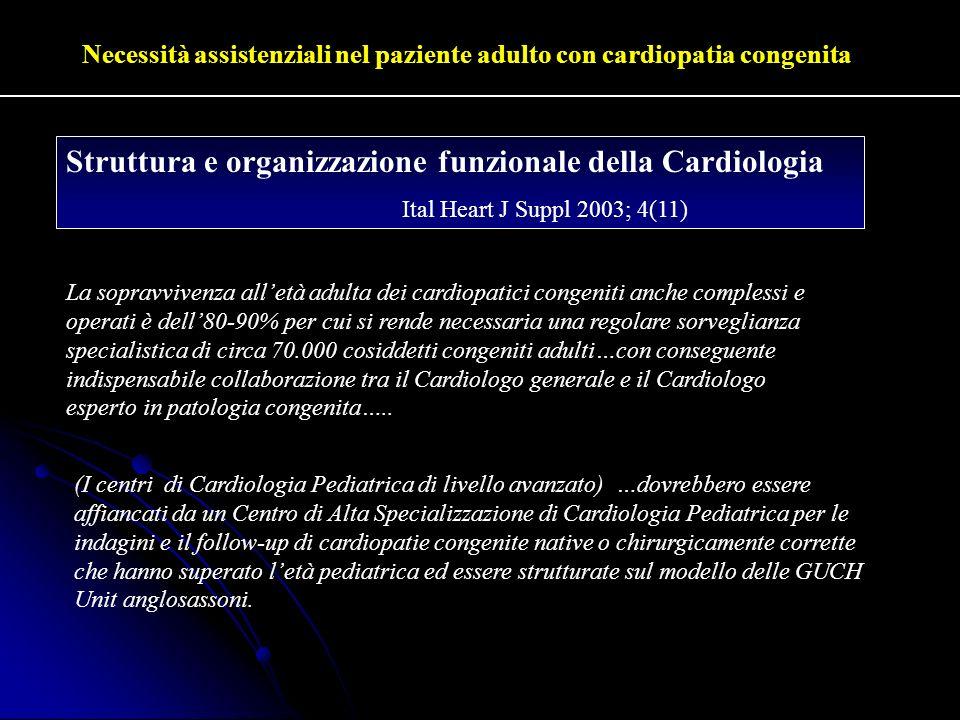 Struttura e organizzazione funzionale della Cardiologia