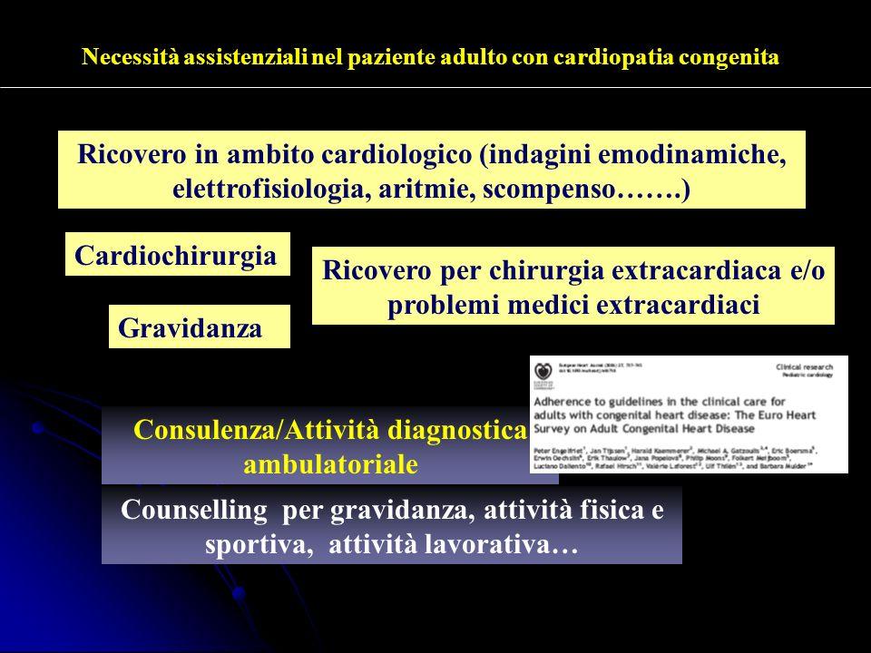 Ricovero per chirurgia extracardiaca e/o problemi medici extracardiaci
