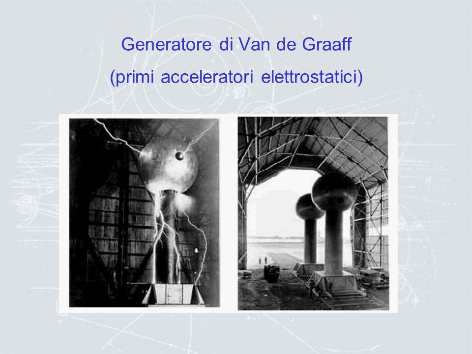 Generatore di Van de Graaff (primi acceleratori elettrostatici)