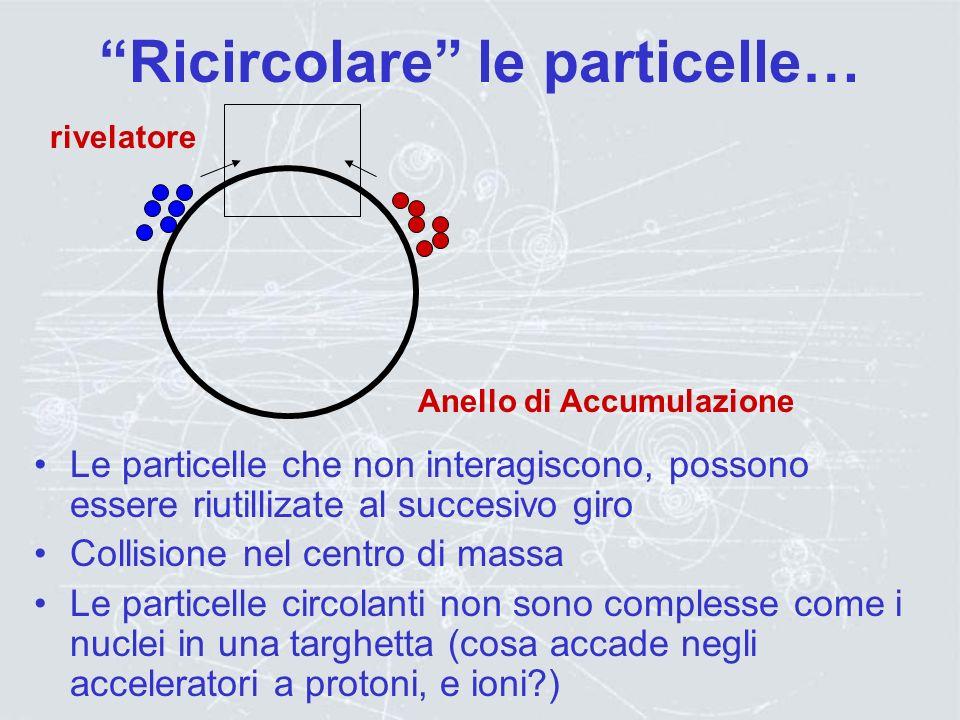 Ricircolare le particelle…