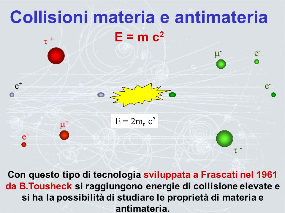 Collisioni materia e antimateria
