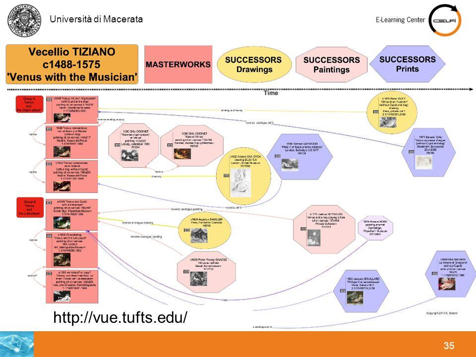 http://vue.tufts.edu/