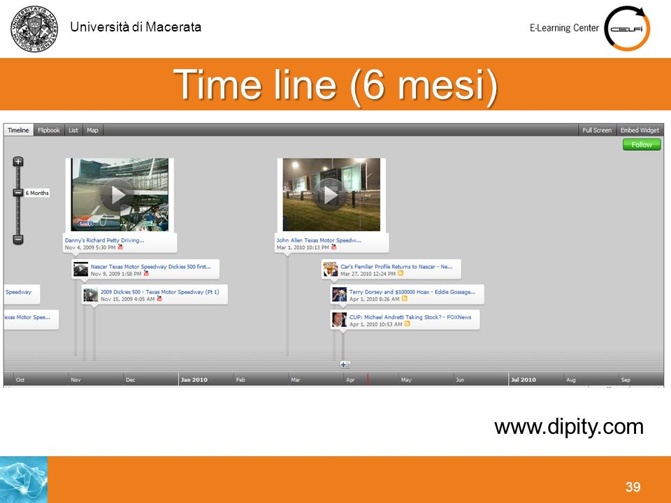 Time line (6 mesi) www.dipity.com