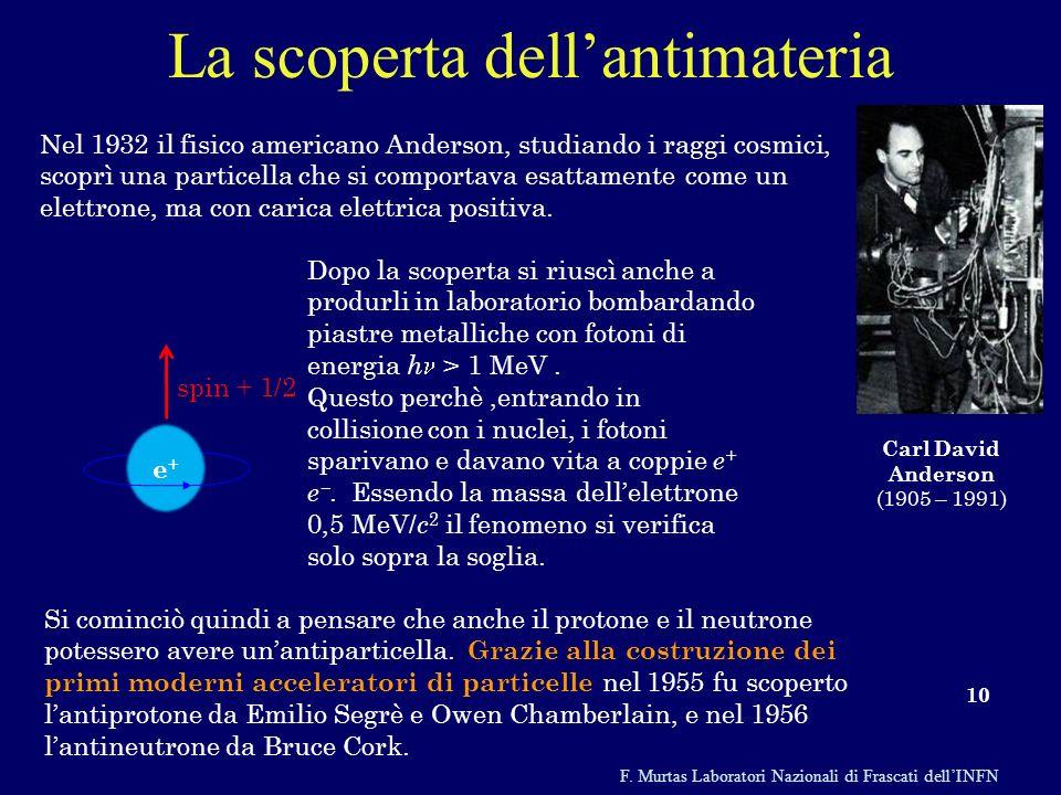 La scoperta dell'antimateria