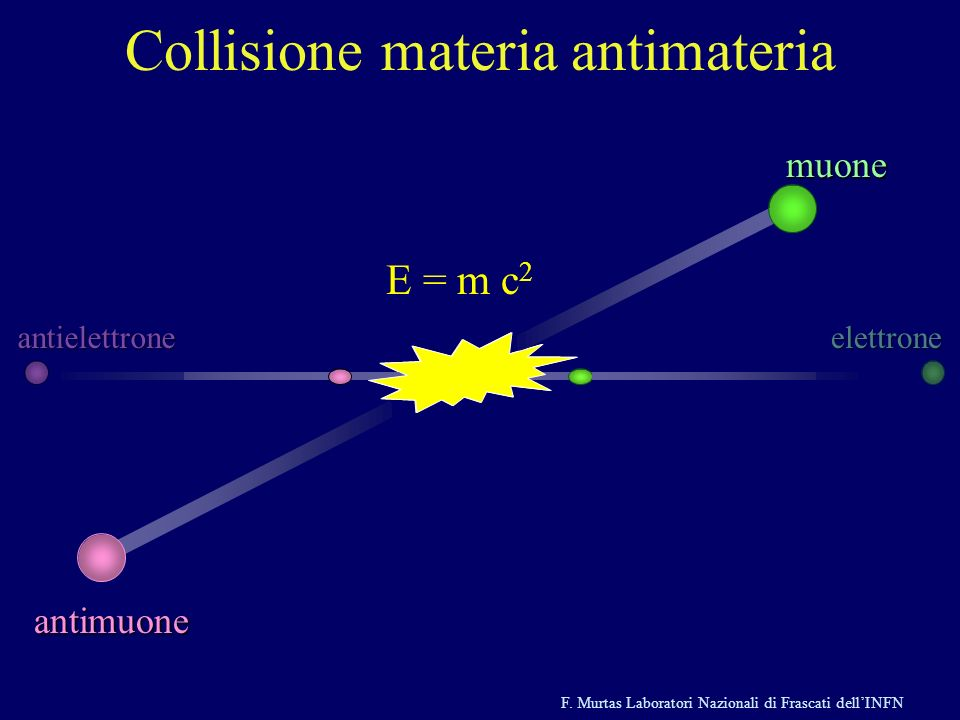 Collisione materia antimateria