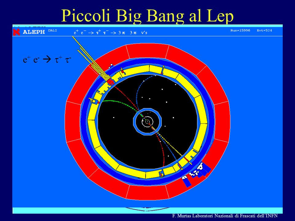 Piccoli Big Bang al Lep Esperimento ALEPH 1988-2001 e+ e-  m+ m-