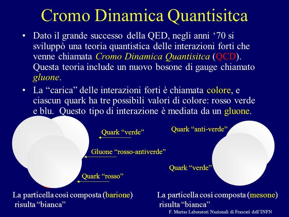 Cromo Dinamica Quantisitca